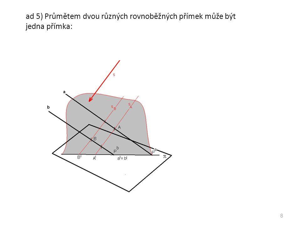 ad 5) Průmětem dvou různých rovnoběžných přímek může být jedna přímka: