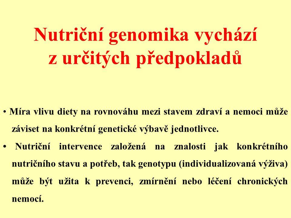 Nutriční genomika vychází z určitých předpokladů