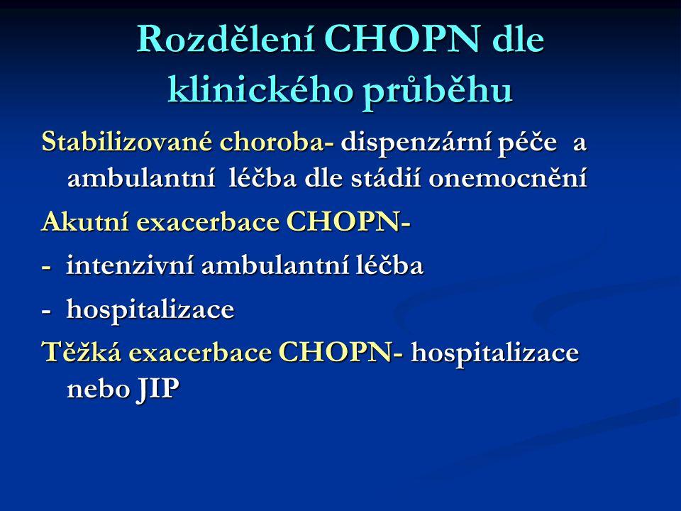 Rozdělení CHOPN dle klinického průběhu