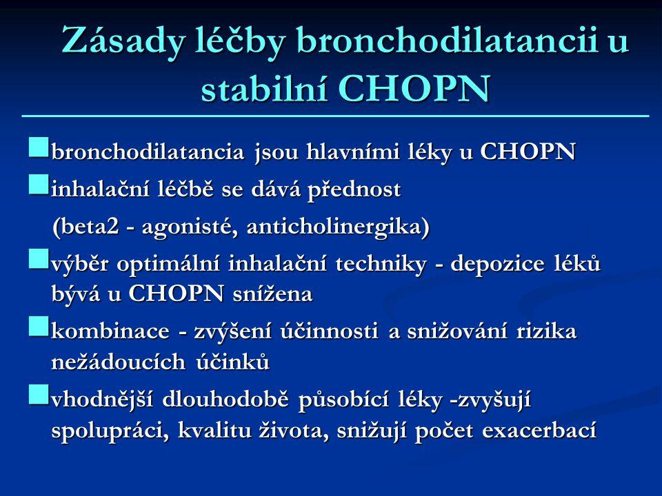 Zásady léčby bronchodilatancii u stabilní CHOPN