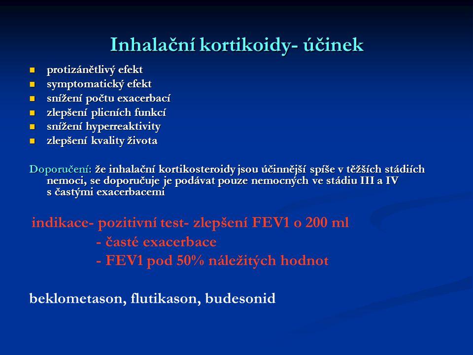 Inhalační kortikoidy- účinek
