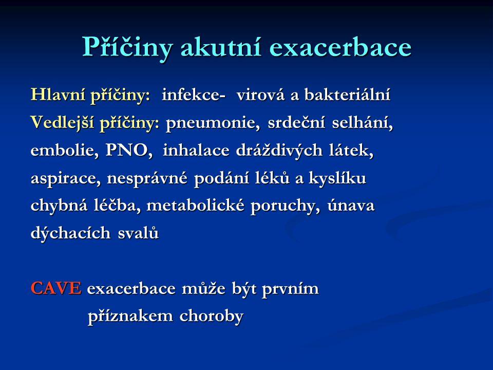 Příčiny akutní exacerbace