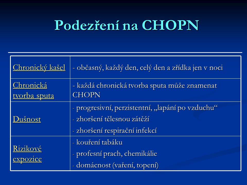 Podezření na CHOPN Chronický kašel Chronická tvorba sputa Dušnost
