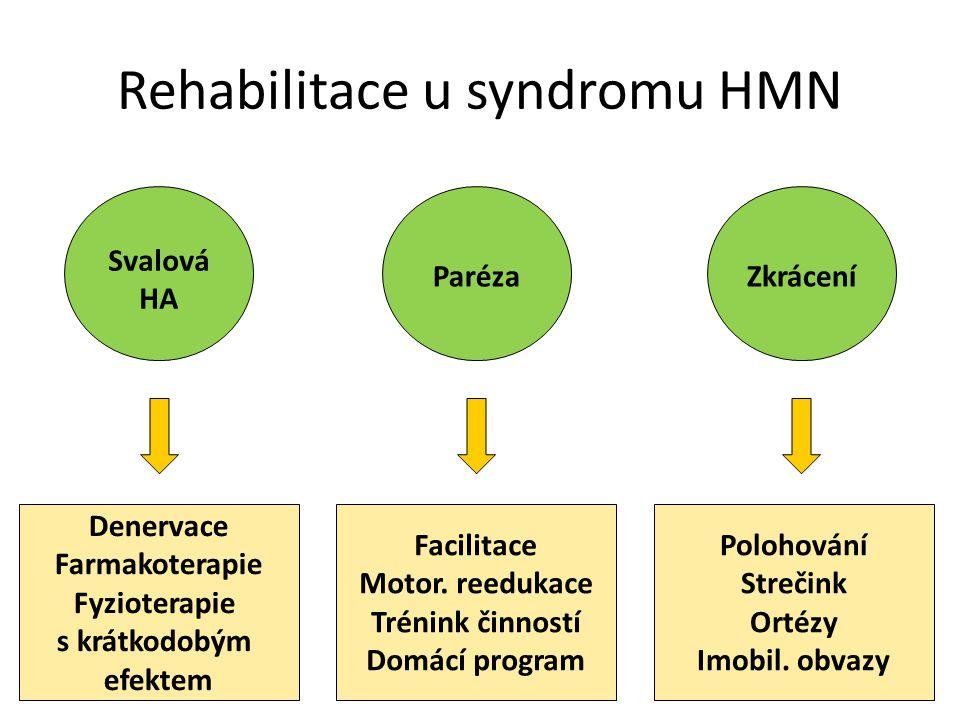 Rehabilitace u syndromu HMN