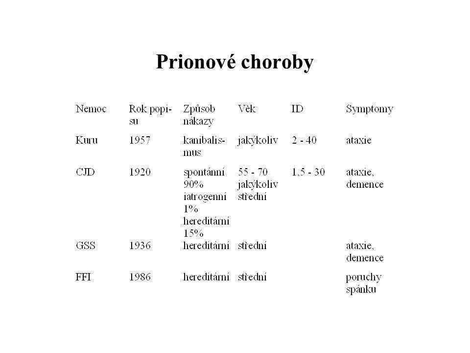 Prionové choroby