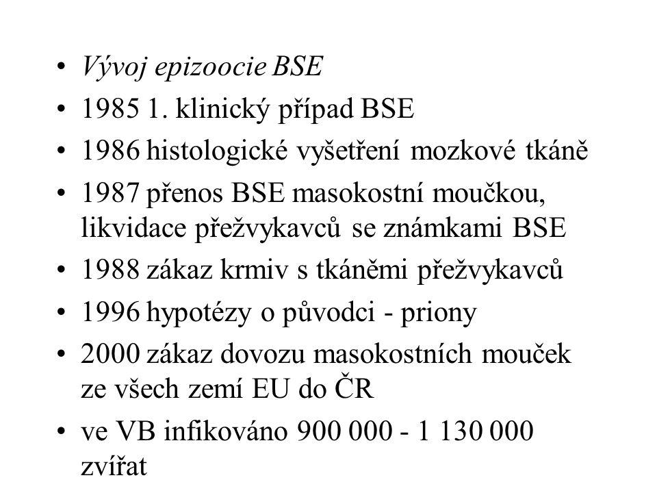 Vývoj epizoocie BSE 1985 1. klinický případ BSE. 1986 histologické vyšetření mozkové tkáně.