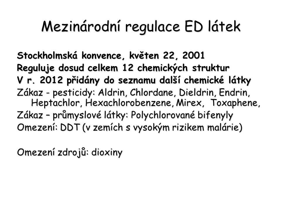 Mezinárodní regulace ED látek