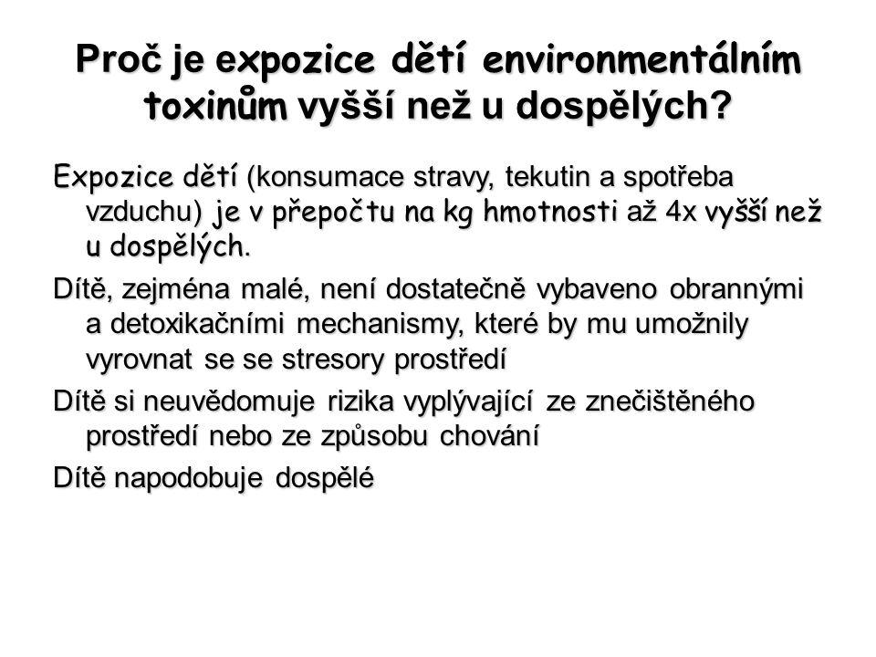 Proč je expozice dětí environmentálním toxinům vyšší než u dospělých