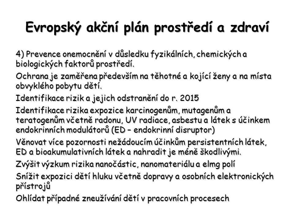 Evropský akční plán prostředí a zdraví