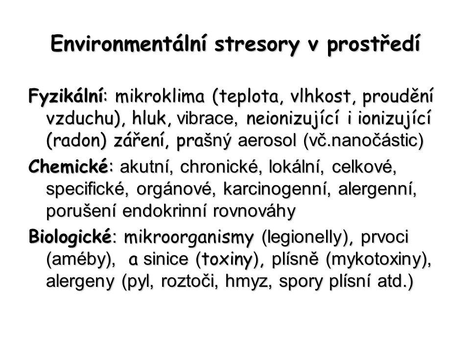 Environmentální stresory v prostředí