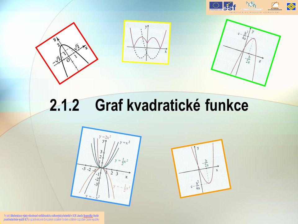 2.1.2 Graf kvadratické funkce