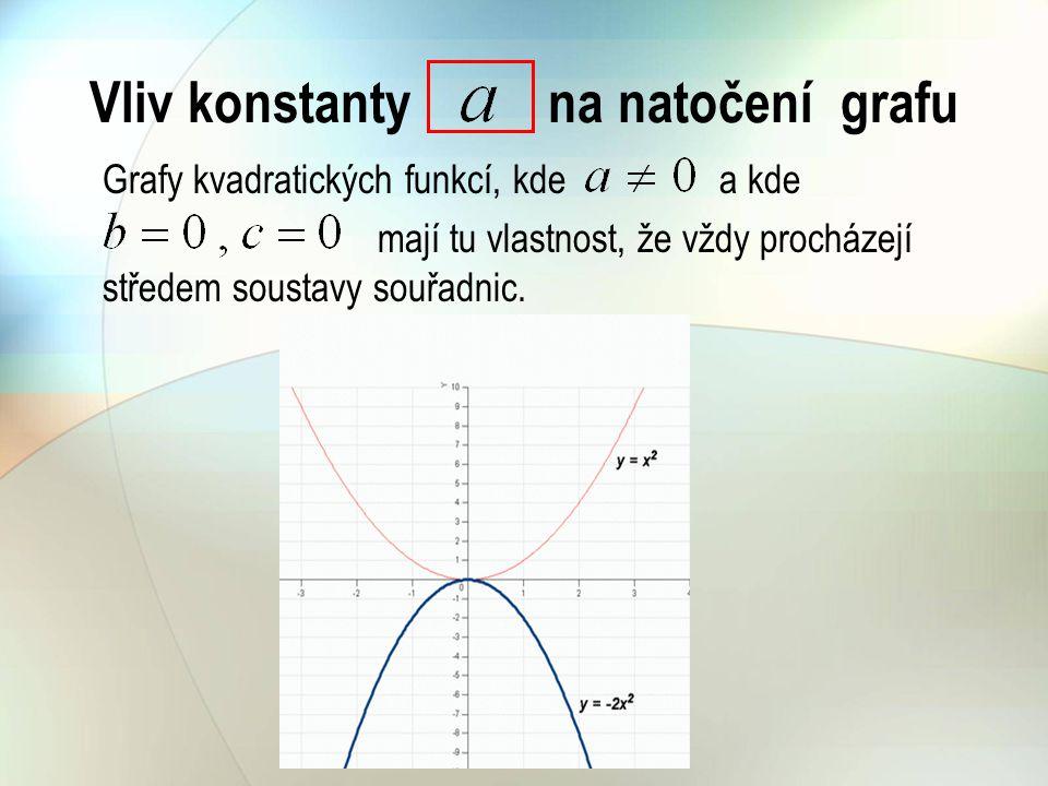 Vliv konstanty na natočení grafu