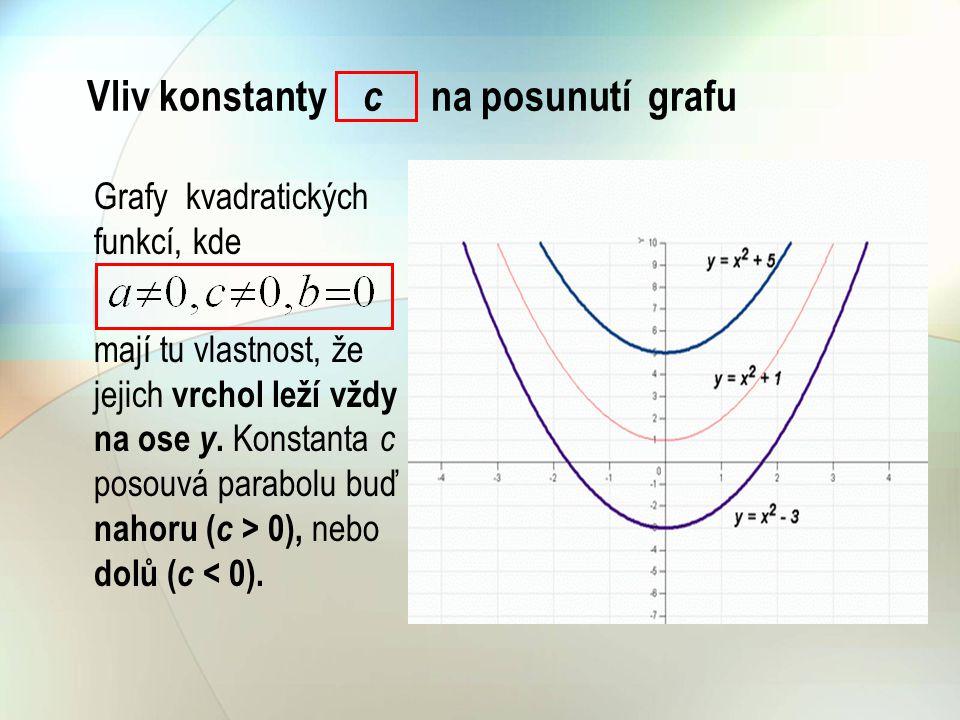Vliv konstanty c na posunutí grafu
