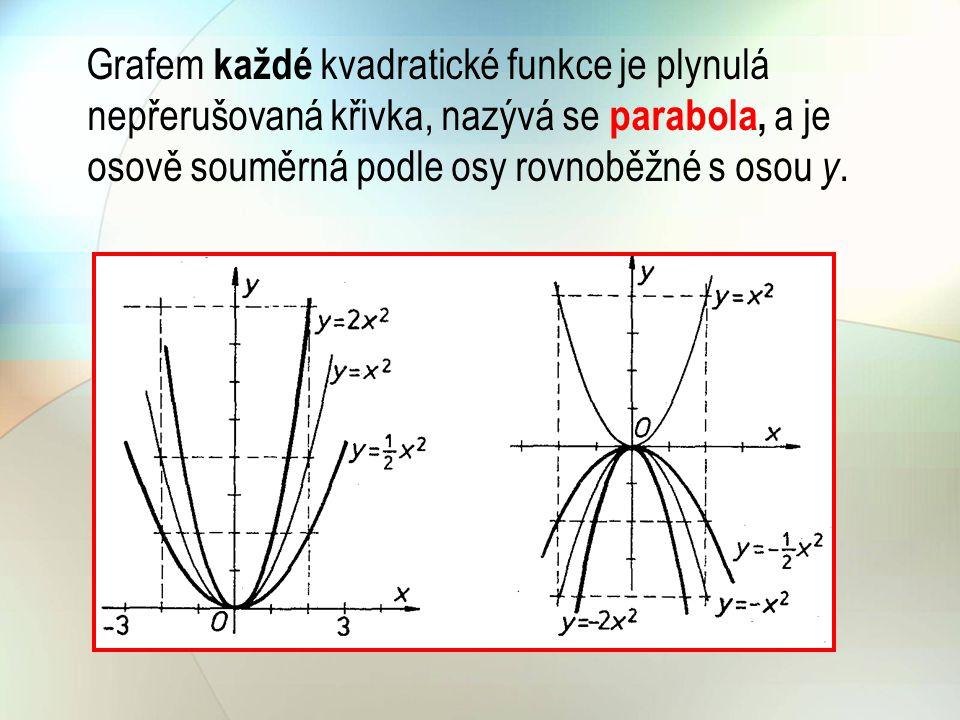 Grafem každé kvadratické funkce je plynulá nepřerušovaná křivka, nazývá se parabola, a je osově souměrná podle osy rovnoběžné s osou y.
