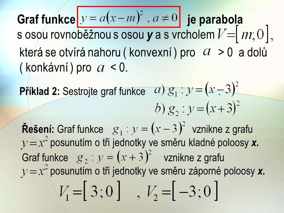 Graf funkce je parabola s osou rovnoběžnou s osou y a s vrcholem
