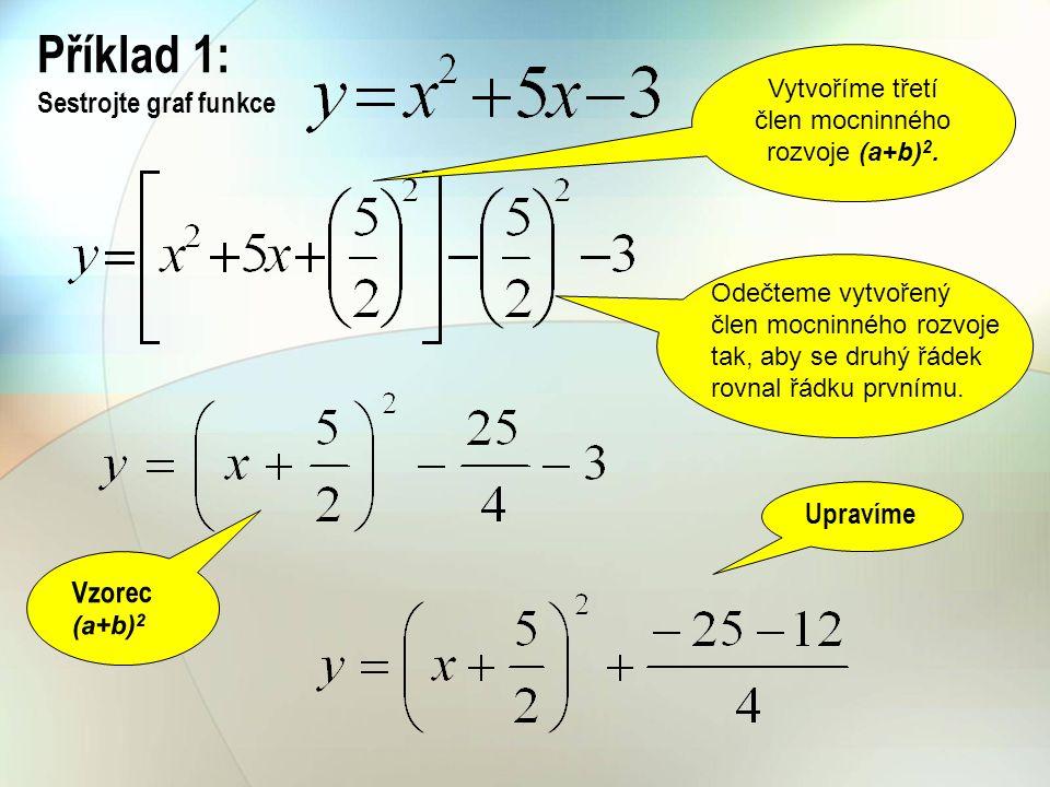 Příklad 1: Sestrojte graf funkce
