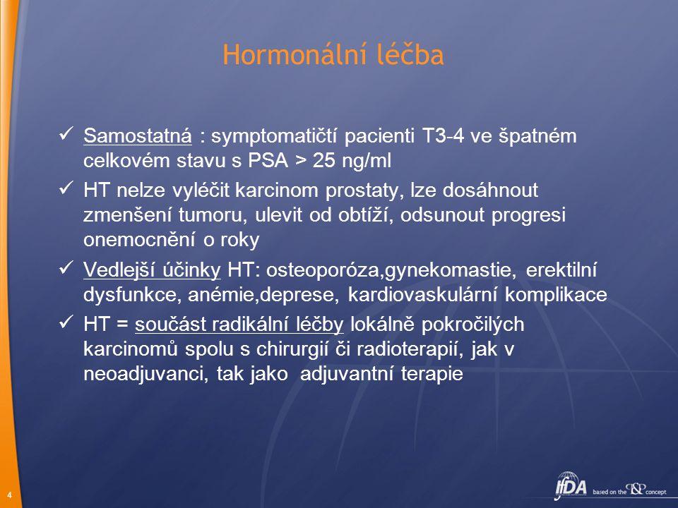 Hormonální léčba Samostatná : symptomatičtí pacienti T3-4 ve špatném celkovém stavu s PSA > 25 ng/ml.