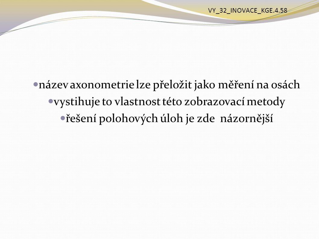 název axonometrie lze přeložit jako měření na osách