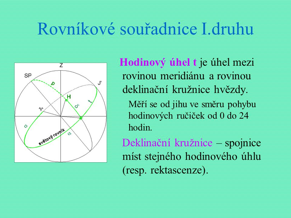 Rovníkové souřadnice I.druhu
