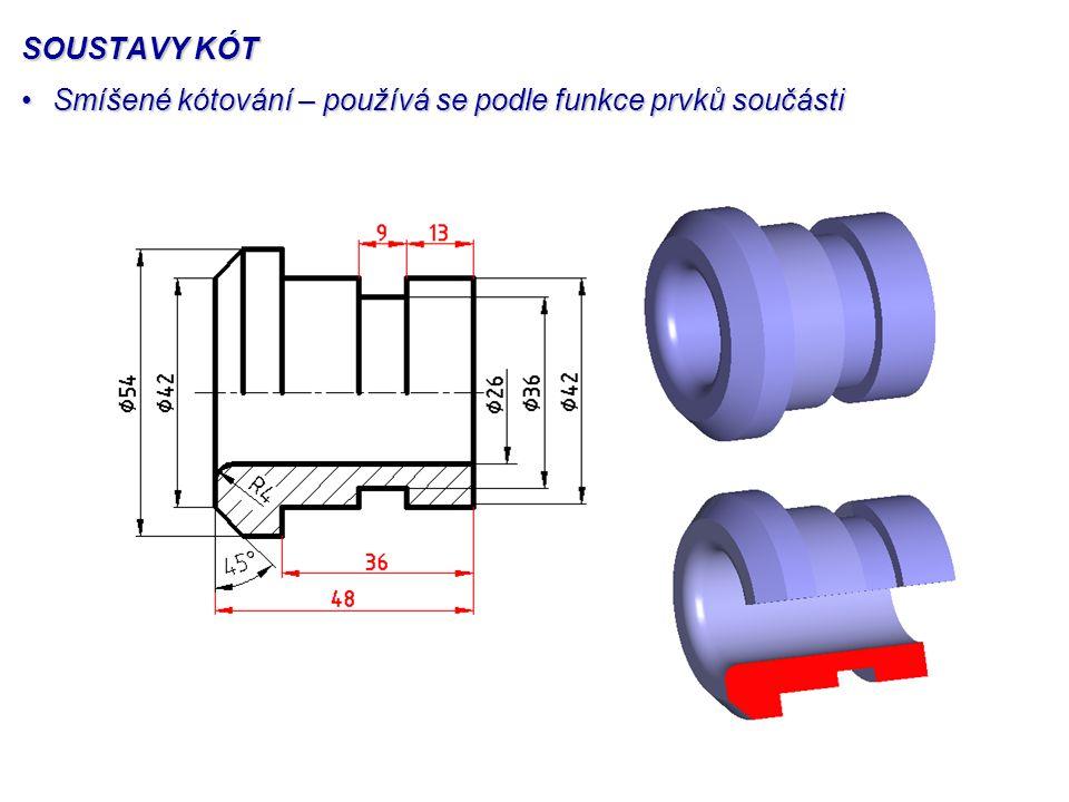 SOUSTAVY KÓT Smíšené kótování – používá se podle funkce prvků součásti