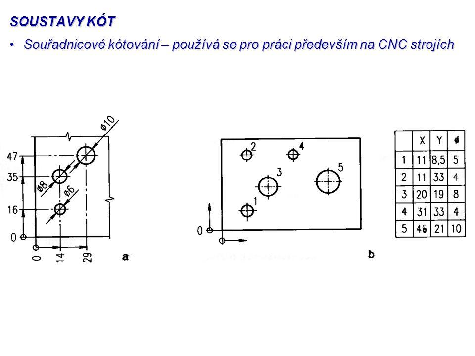 SOUSTAVY KÓT Souřadnicové kótování – používá se pro práci především na CNC strojích
