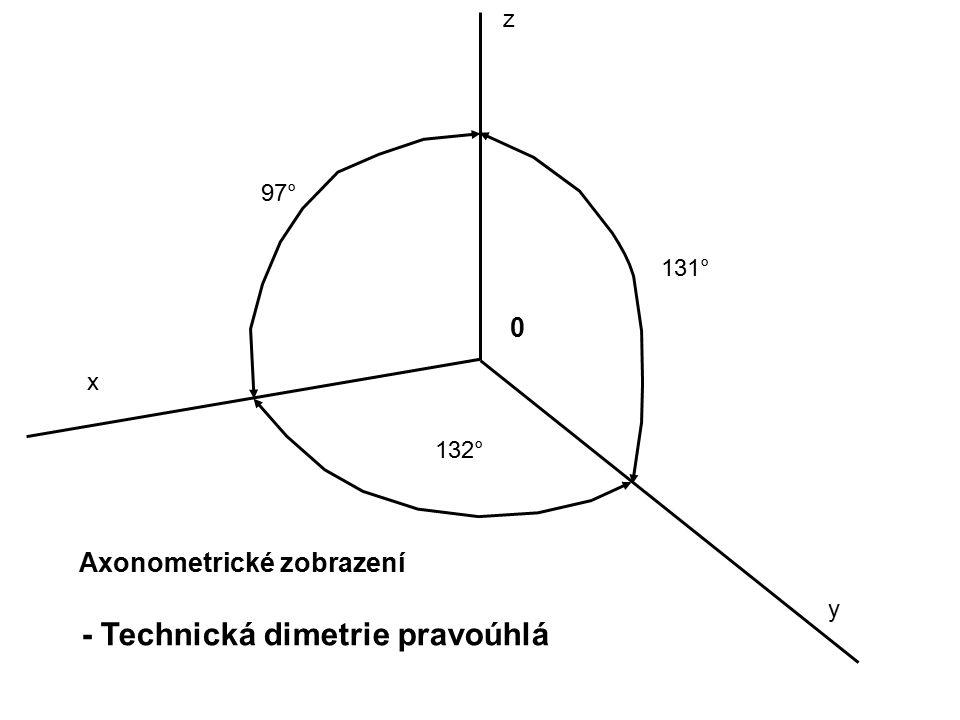 - Technická dimetrie pravoúhlá