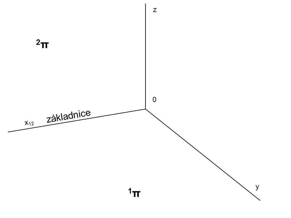 z 2π základnice x12 y 1π