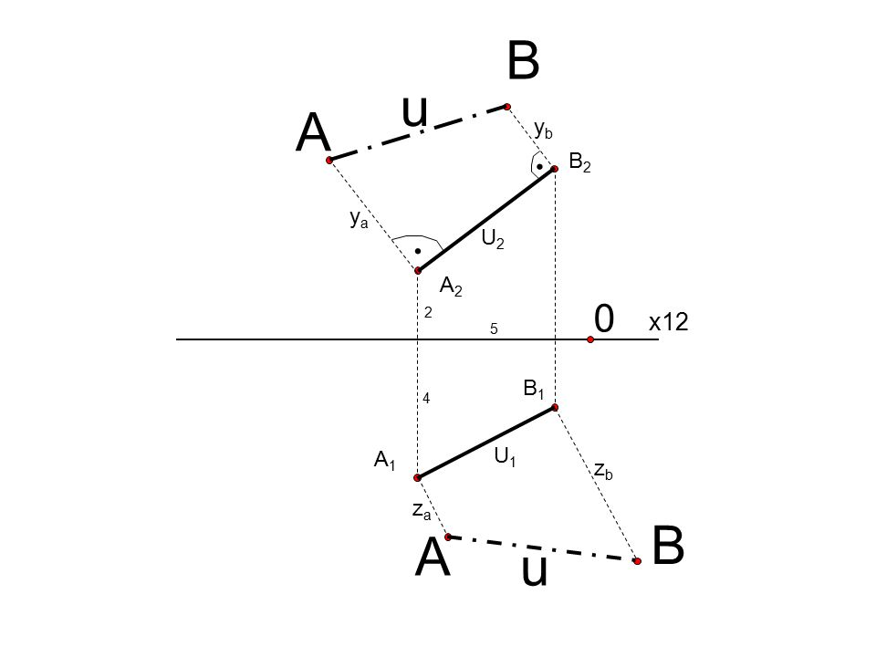 B u x12 A1 A2 5 4 2 B1 B2 U1 U2 A . ya yb zb za B A u