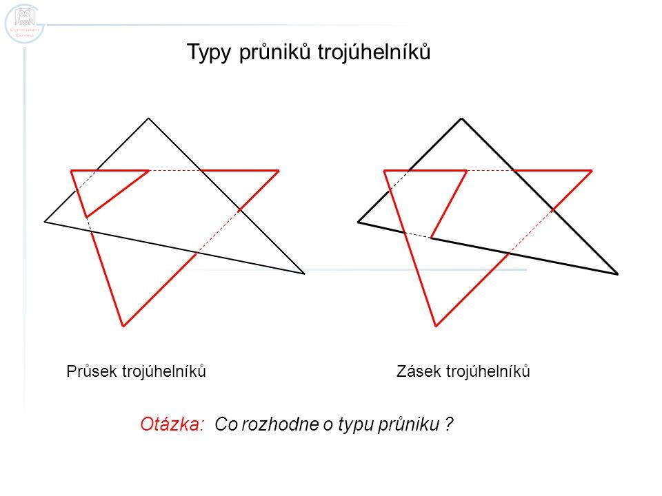 Typy průniků trojúhelníků