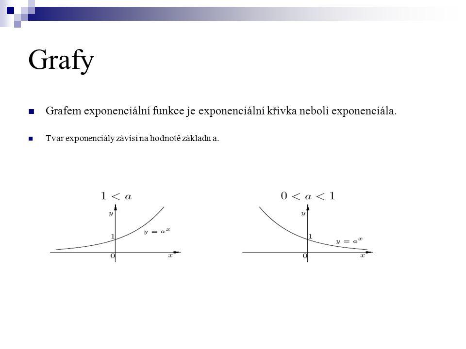 Grafy Grafem exponenciální funkce je exponenciální křivka neboli exponenciála.