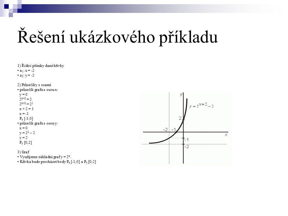 Řešení ukázkového příkladu