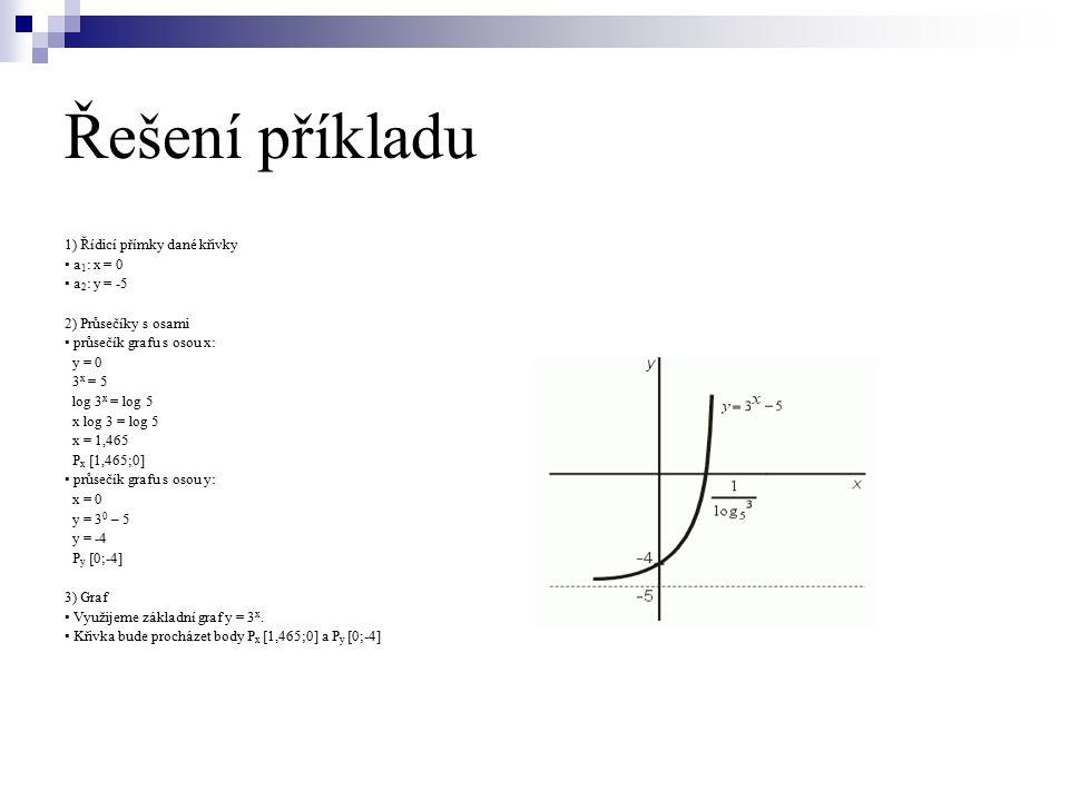 Řešení příkladu 1) Řídicí přímky dané křivky ▪ a1: x = 0 ▪ a2: y = -5