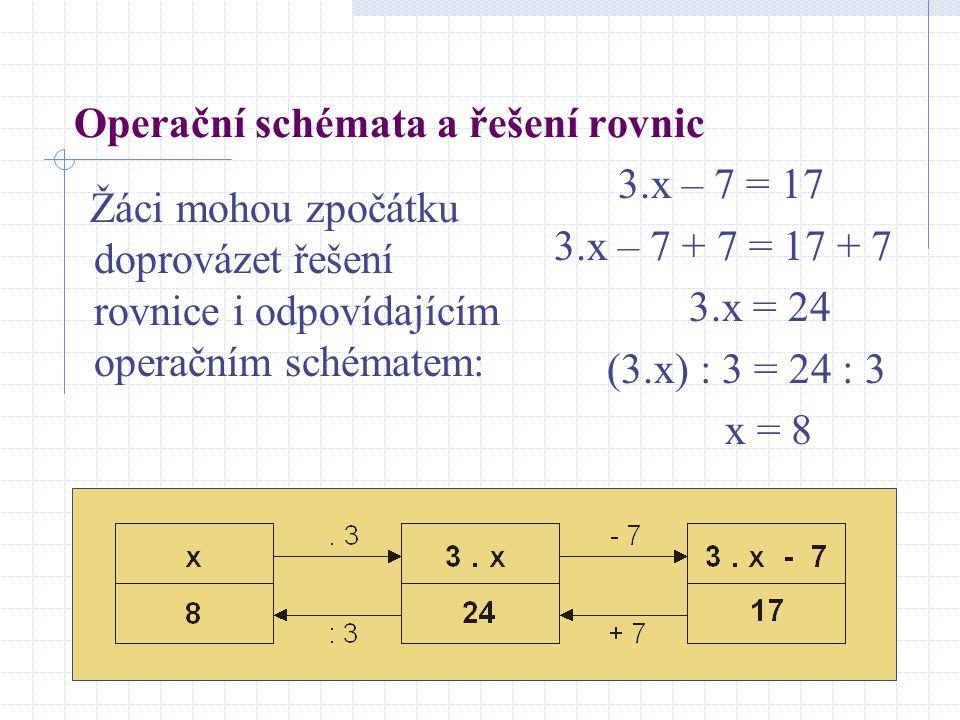 Operační schémata a řešení rovnic