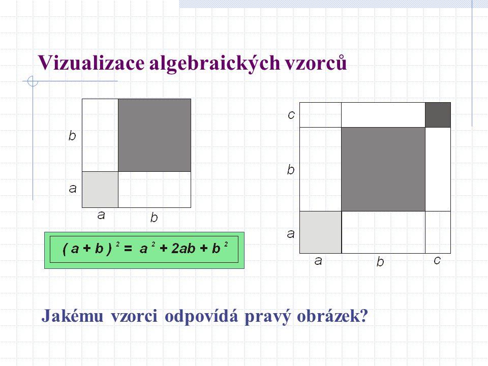 Vizualizace algebraických vzorců