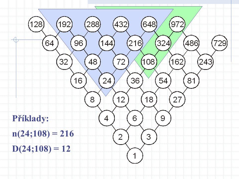 Příklady: n(24;108) = 216 D(24;108) = 12