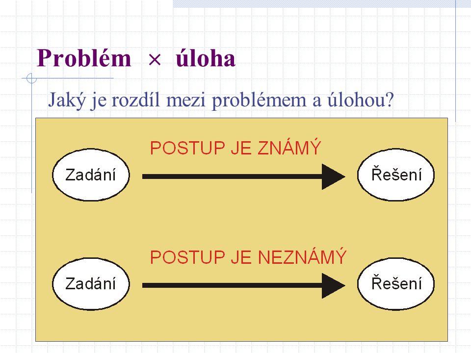 Problém  úloha Jaký je rozdíl mezi problémem a úlohou
