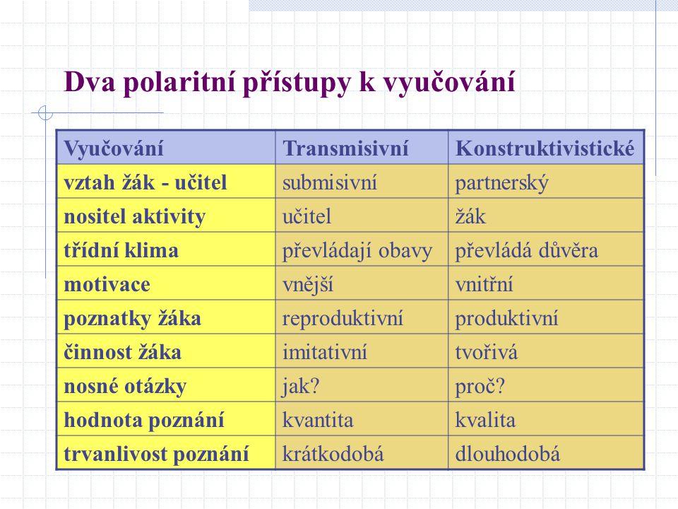 Dva polaritní přístupy k vyučování