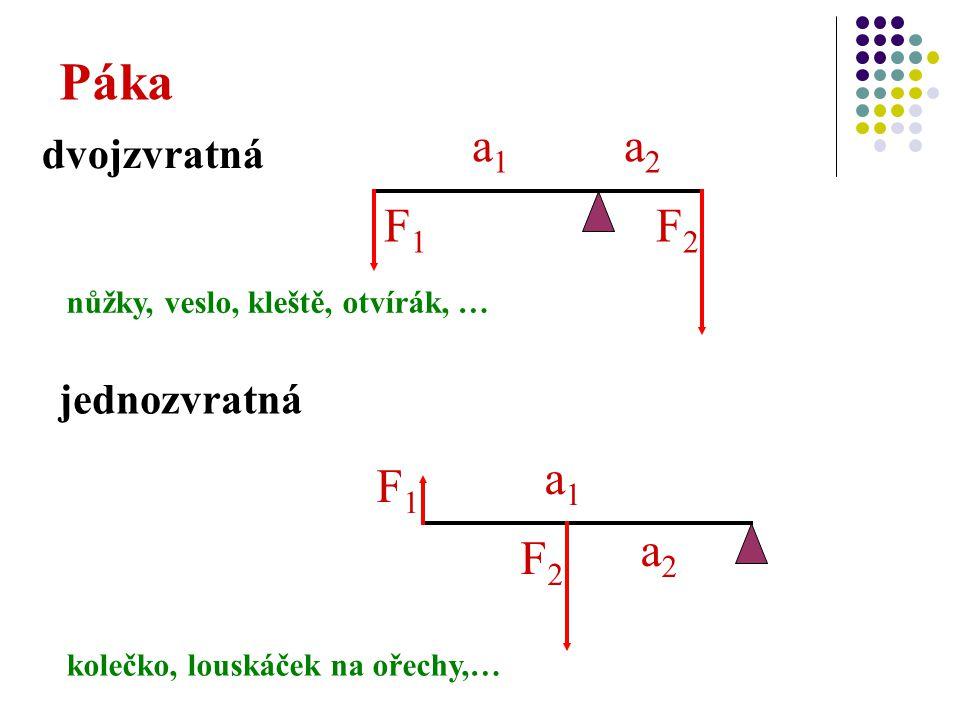 Páka a1 a2 F1 F2 a1 a2 F1 F2 dvojzvratná jednozvratná