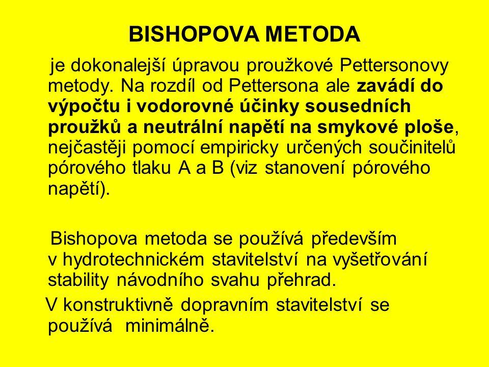 BISHOPOVA METODA
