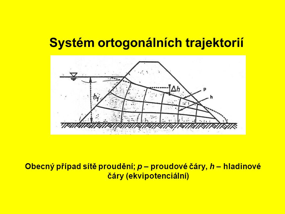 Systém ortogonálních trajektorií