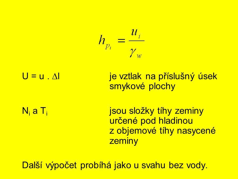 U = u . l je vztlak na příslušný úsek smykové plochy