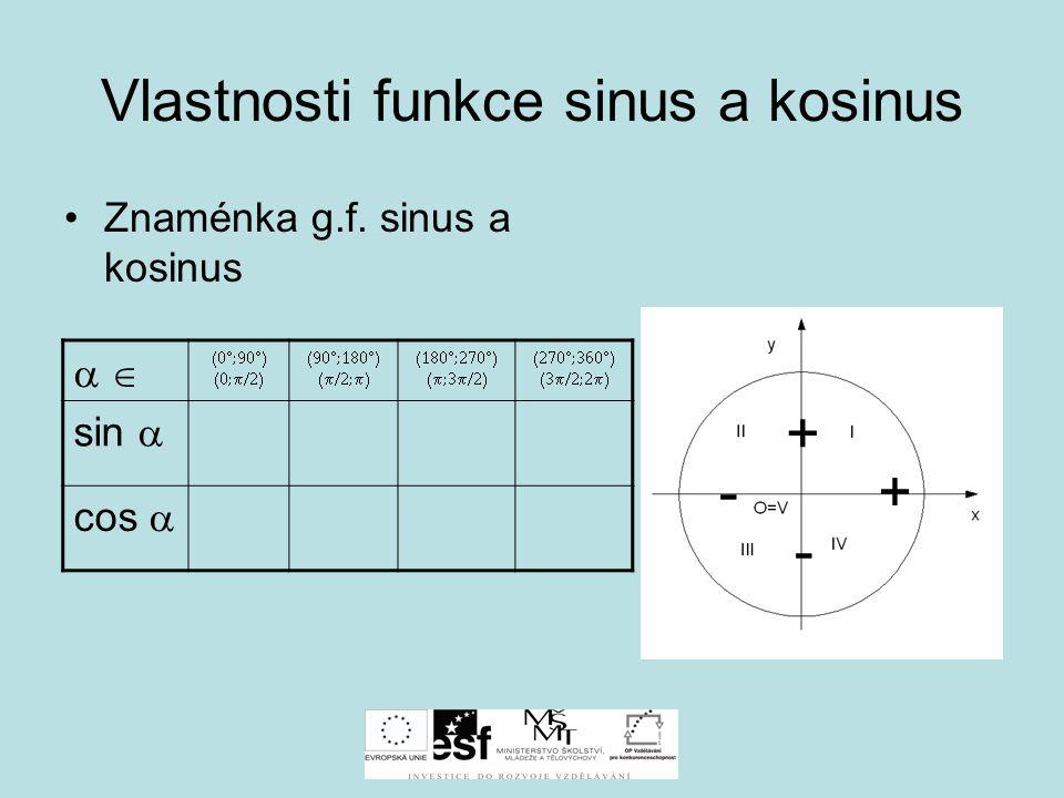 Vlastnosti funkce sinus a kosinus