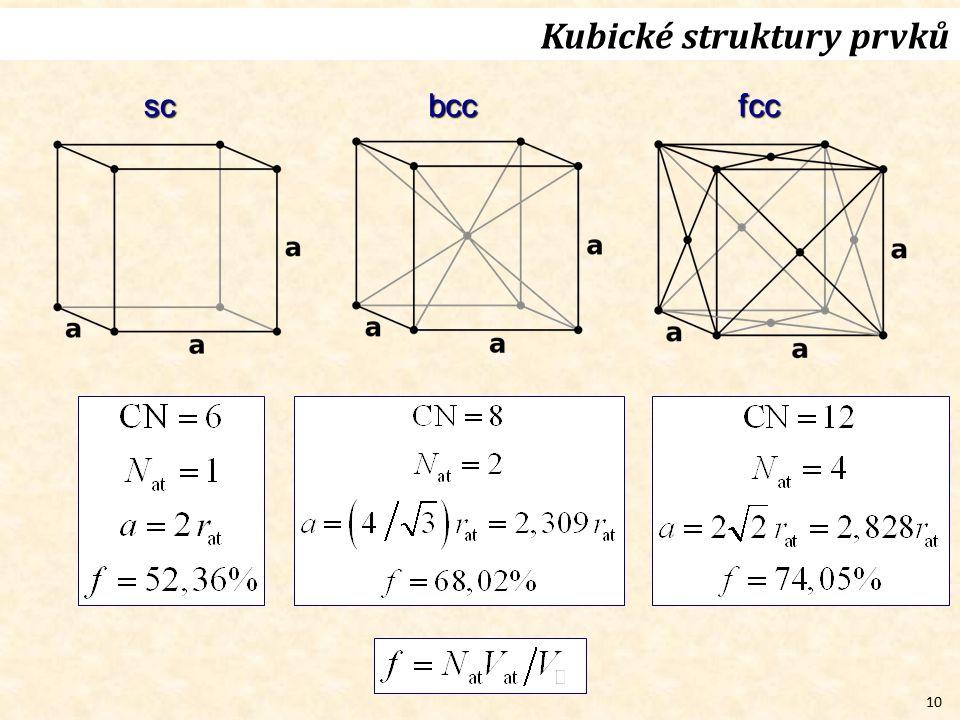 Kubické struktury prvků