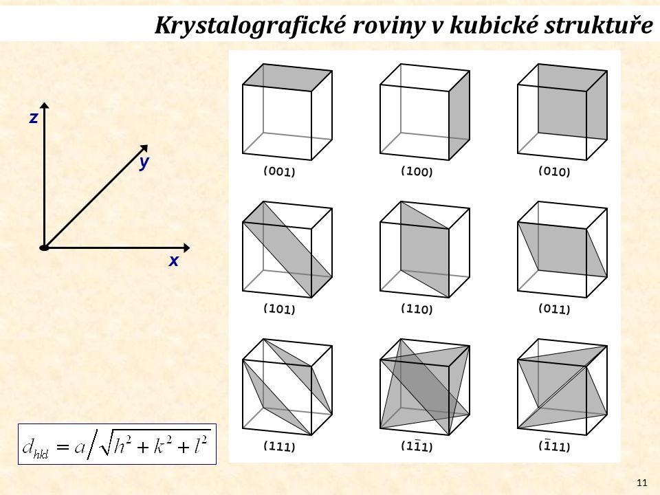 Krystalografické roviny v kubické struktuře