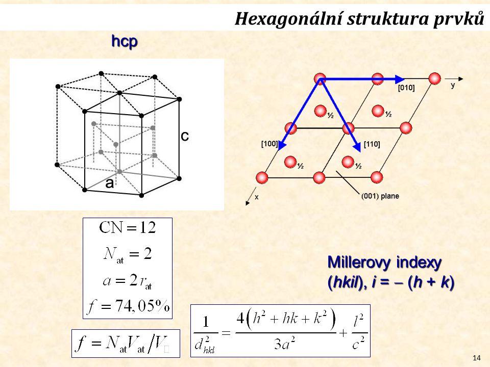 Hexagonální struktura prvků