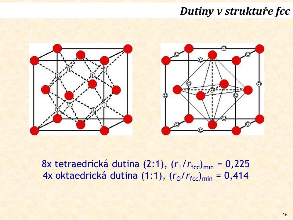 Dutiny v struktuře fcc 8x tetraedrická dutina (2:1), (rT/rfcc)min = 0,225.