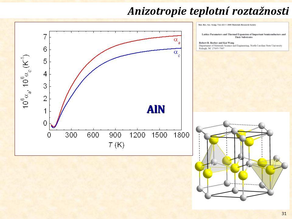 Anizotropie teplotní roztažnosti