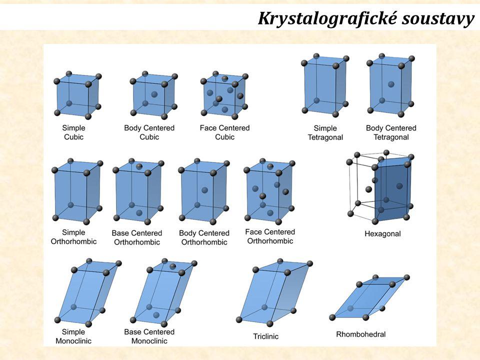 Krystalografické soustavy