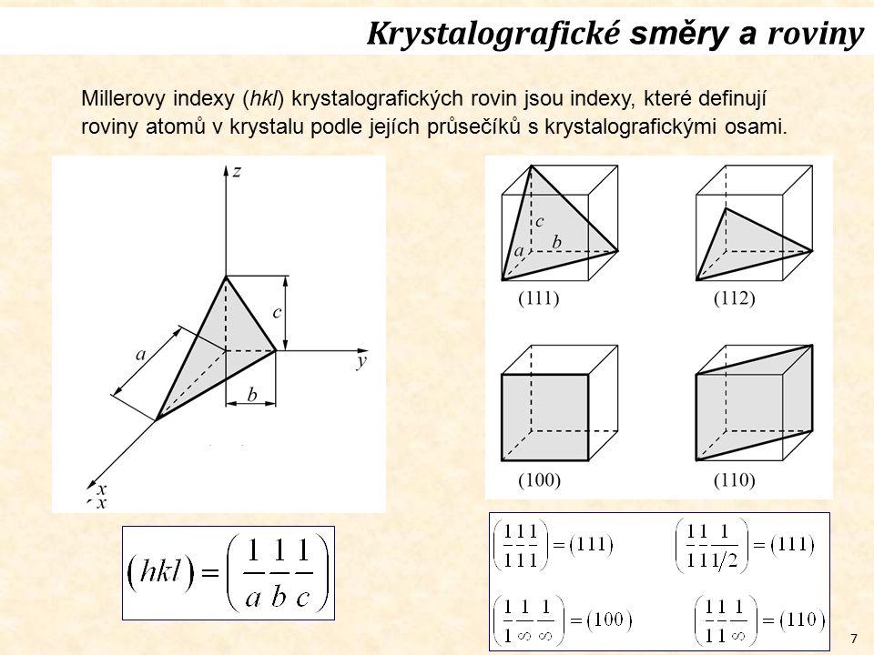Krystalografické směry a roviny