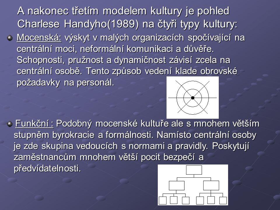 A nakonec třetím modelem kultury je pohled Charlese Handyho(1989) na čtyři typy kultury:
